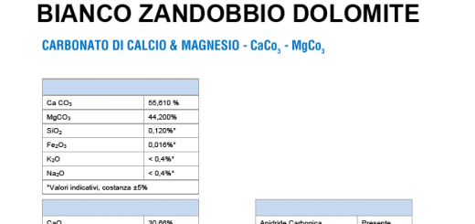 Analisi Chimica Dolomite Bombardieri MgO 21,60%